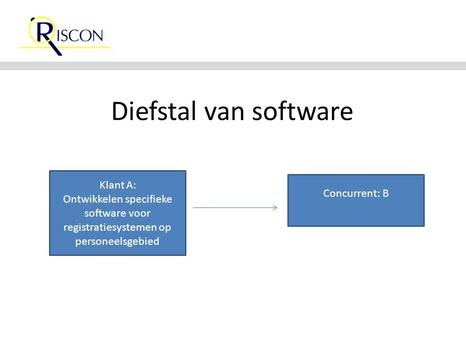 Diefstal van software Klant A: