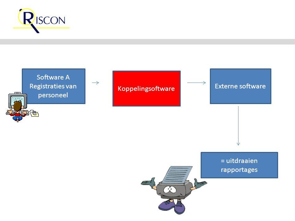 Registraties van personeel Externe software Koppelingsoftware