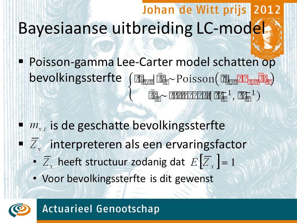 Bayesiaanse uitbreiding LC-model