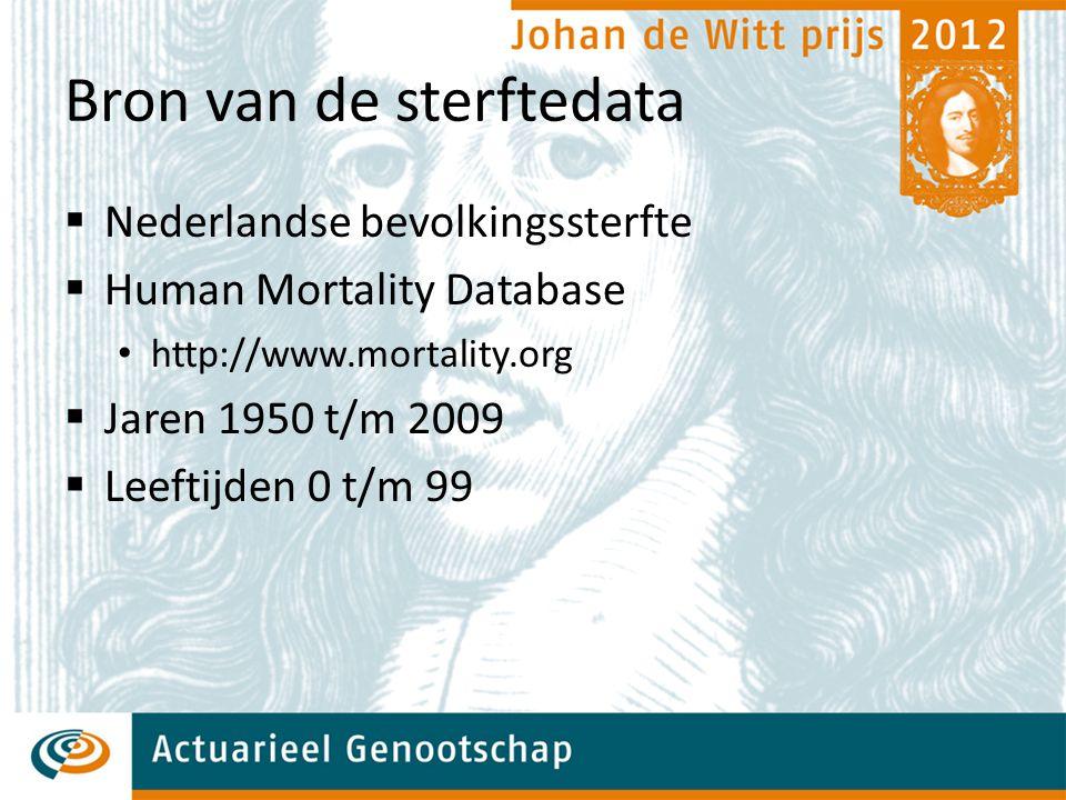 Bron van de sterftedata