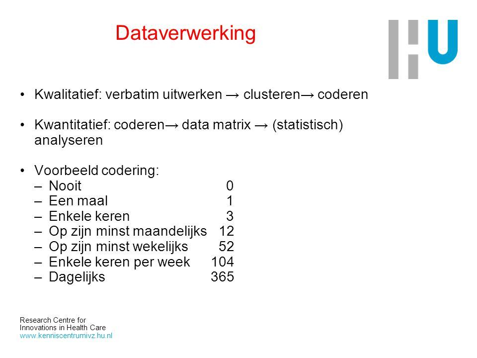 Dataverwerking Kwalitatief: verbatim uitwerken → clusteren→ coderen