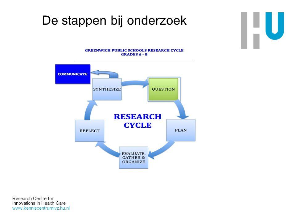 De stappen bij onderzoek