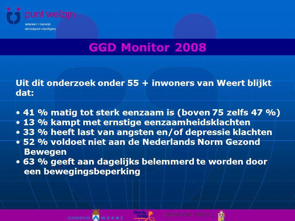 GGD Monitor 2008 Uit dit onderzoek onder 55 + inwoners van Weert blijkt dat: 41 % matig tot sterk eenzaam is (boven 75 zelfs 47 %)