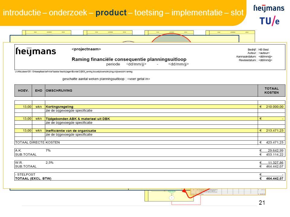contract materieelplanning voorbeelden