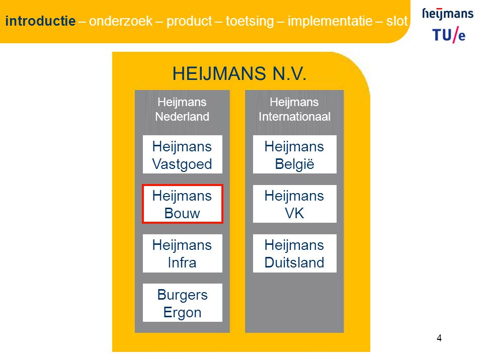 Heijmans Internationaal