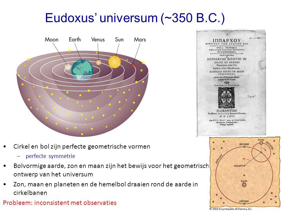 Eudoxus' universum (~350 B.C.)