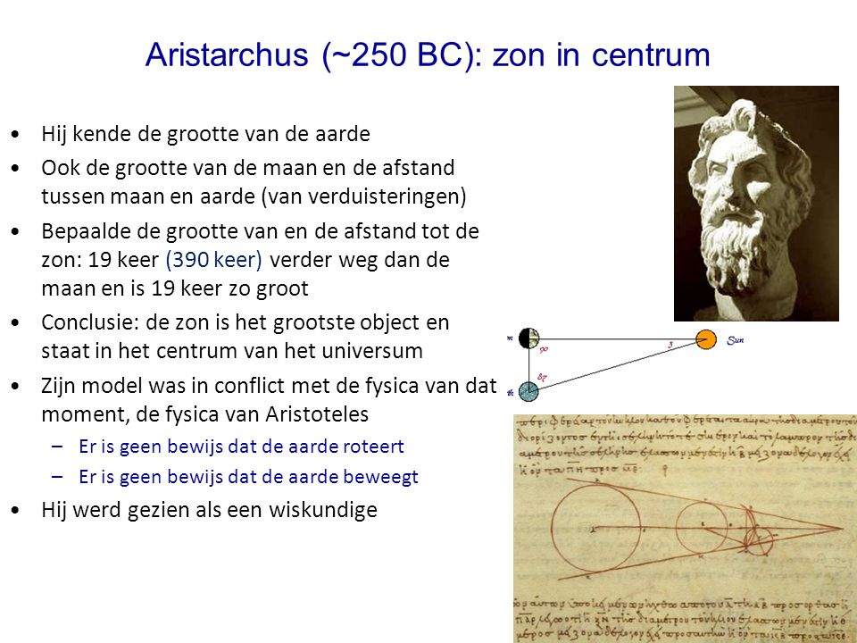 Aristarchus (~250 BC): zon in centrum