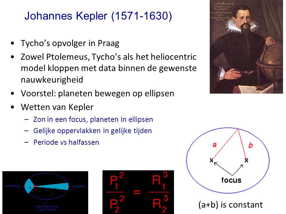 Johannes Kepler (1571-1630) Tycho's opvolger in Praag