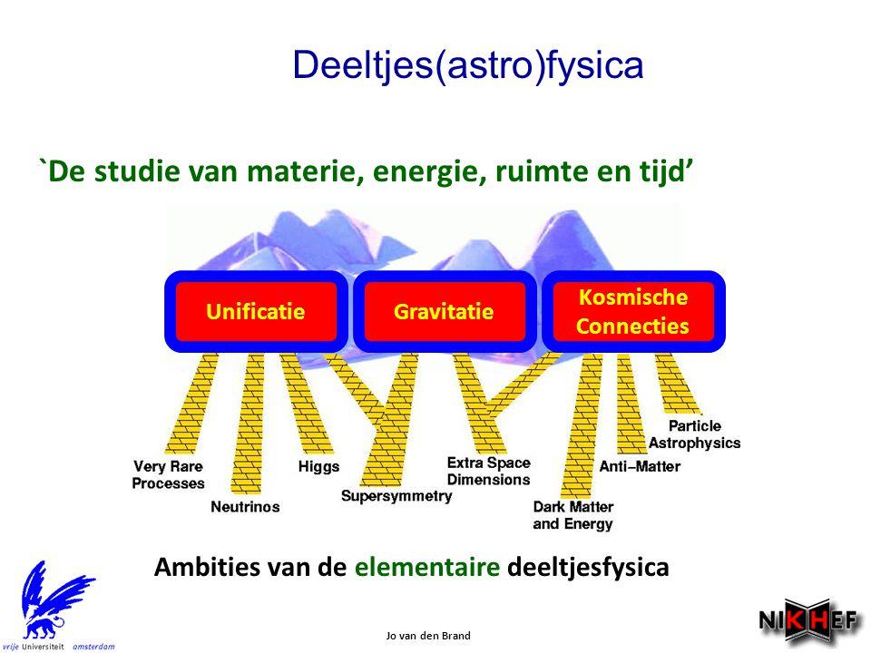 Deeltjes(astro)fysica
