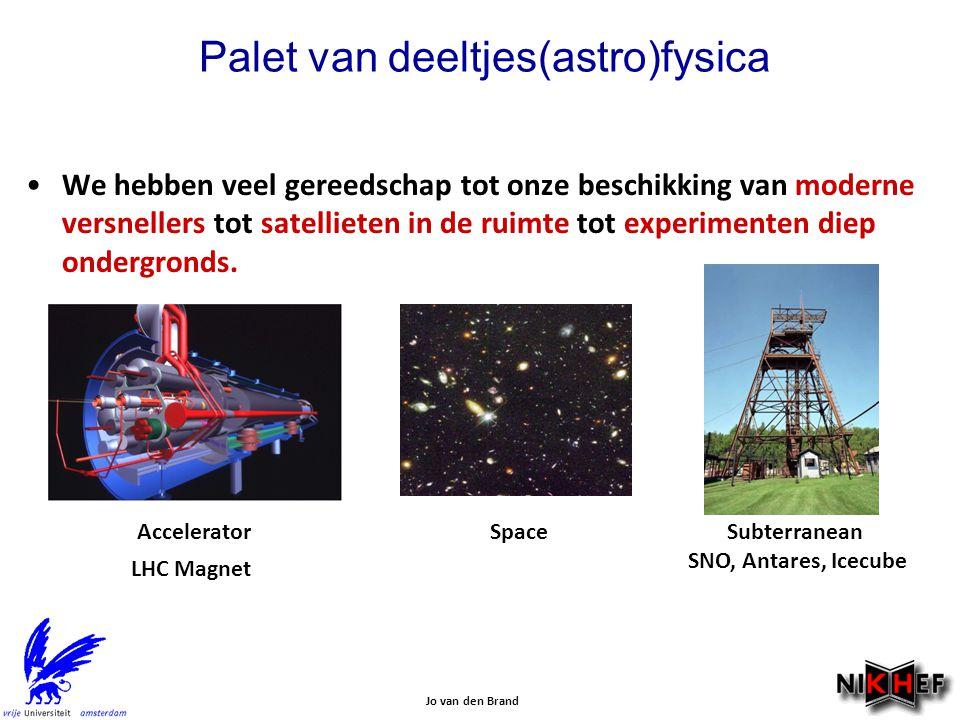 Palet van deeltjes(astro)fysica
