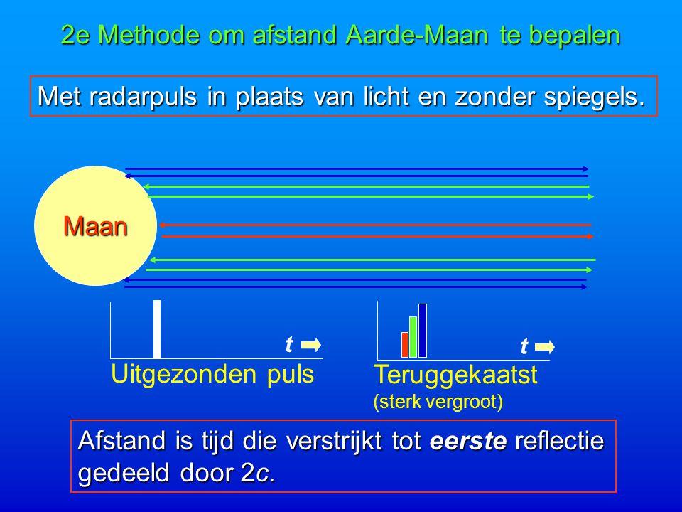 2e Methode om afstand Aarde-Maan te bepalen