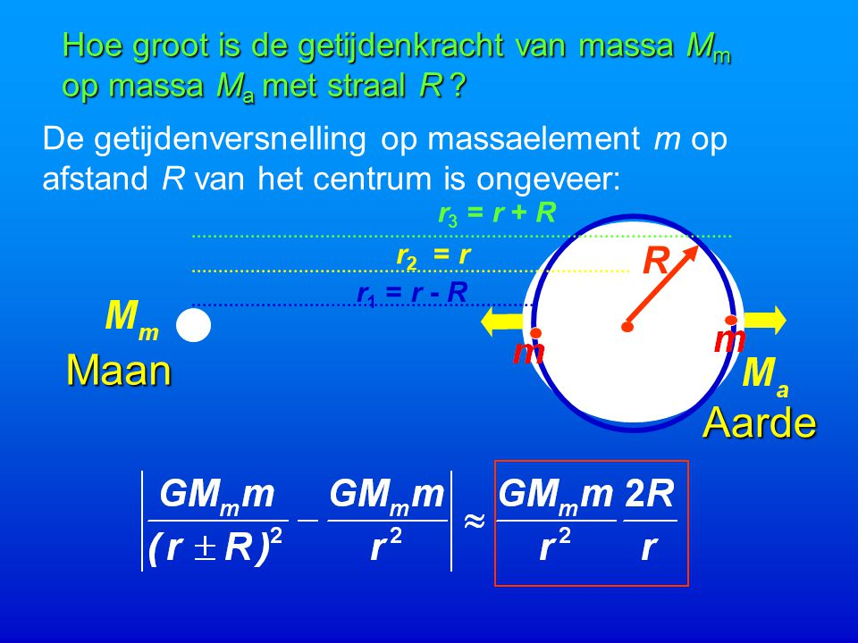 Hoe groot is de getijdenkracht van massa Mm op massa Ma met straal R