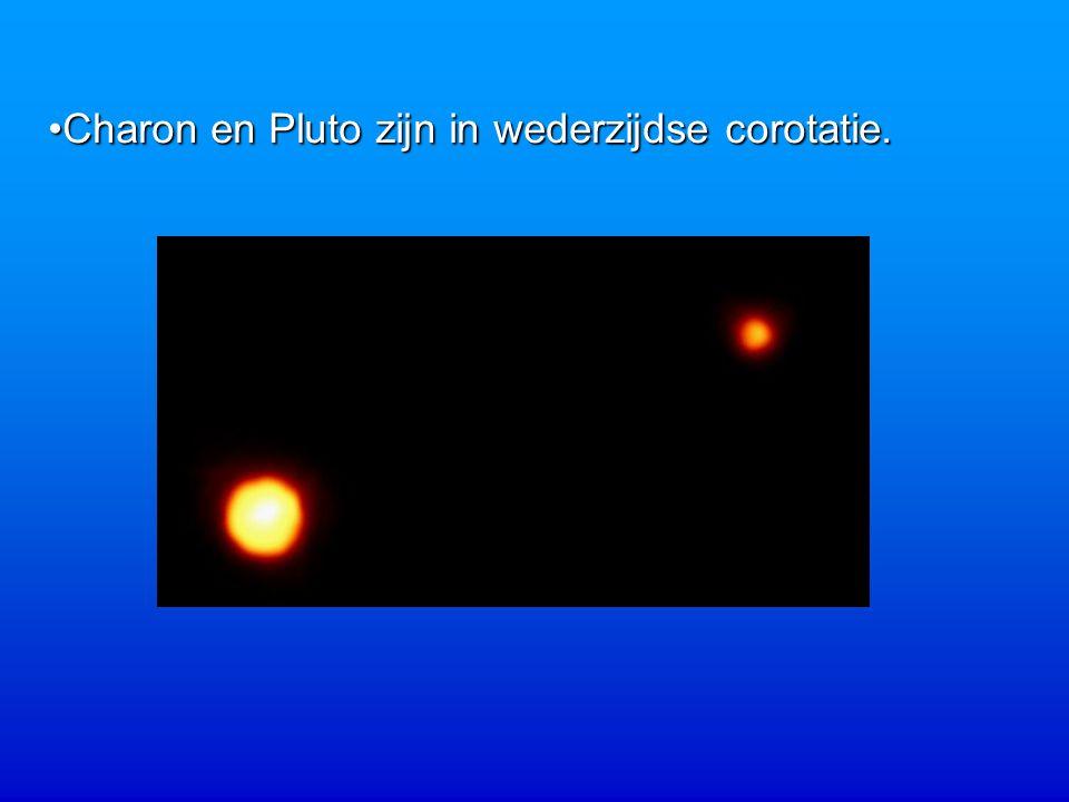Charon en Pluto zijn in wederzijdse corotatie.