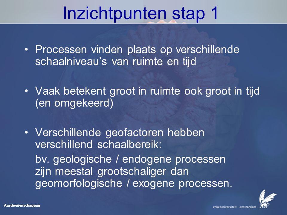 Inzichtpunten stap 1 Processen vinden plaats op verschillende schaalniveau's van ruimte en tijd.