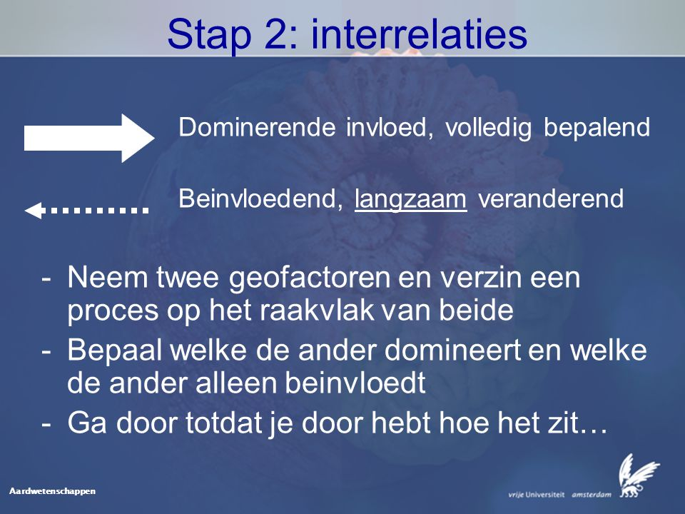 Stap 2: interrelaties Dominerende invloed, volledig bepalend