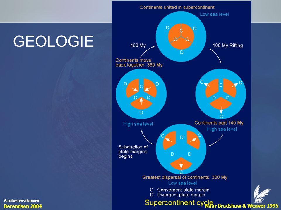 GEOLOGIE Figuur 16.8 Theoretische supercontinent cyclus (naar Bradshaw & Weaver (1995).