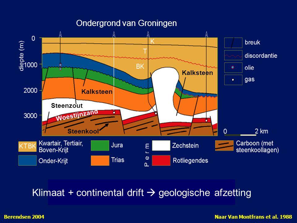 Klimaat + continental drift  geologische afzetting