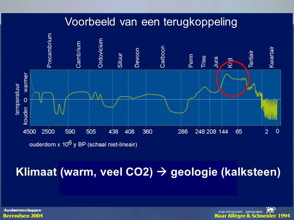 Klimaat (warm, veel CO2)  geologie (kalksteen)