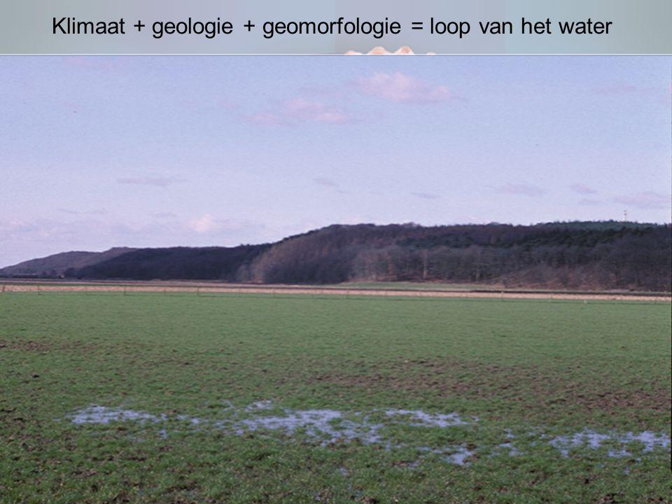 Klimaat + geologie + geomorfologie = loop van het water