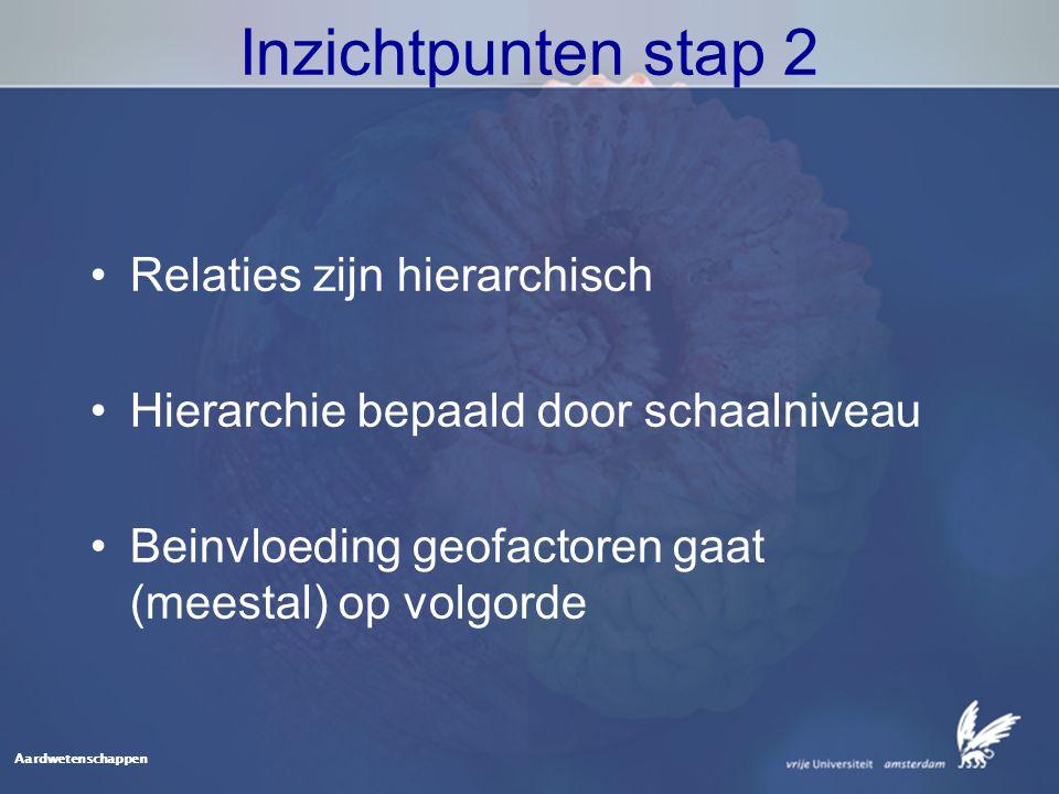 Inzichtpunten stap 2 Relaties zijn hierarchisch