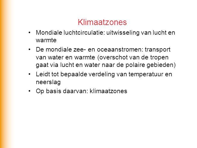 Klimaatzones Mondiale luchtcirculatie: uitwisseling van lucht en warmte.
