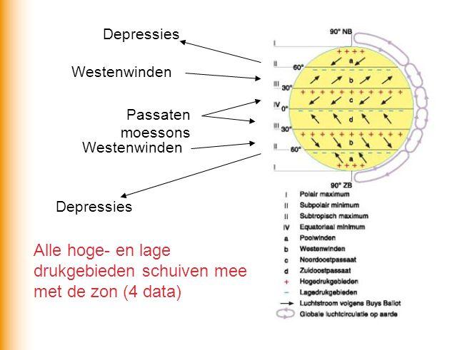 Alle hoge- en lage drukgebieden schuiven mee met de zon (4 data)