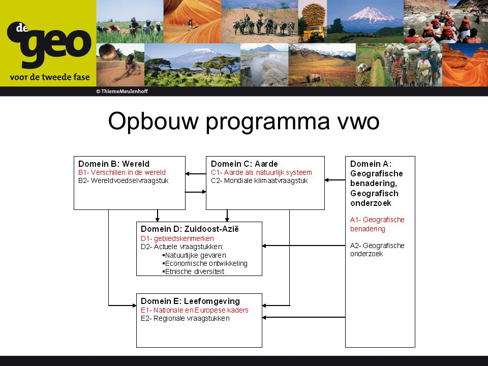 Opbouw programma vwo