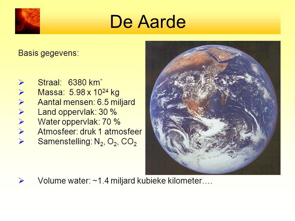 De Aarde Basis gegevens: Straal: 6380 km* Massa: 5.98 x 1024 kg