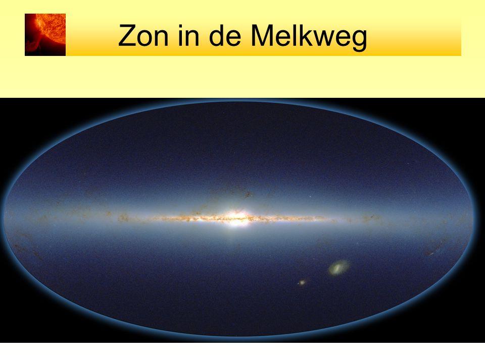 Zon in de Melkweg