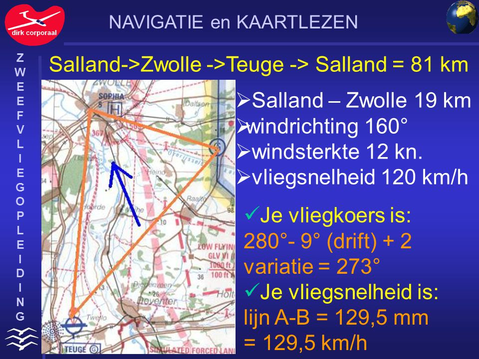 Salland->Zwolle ->Teuge -> Salland = 81 km