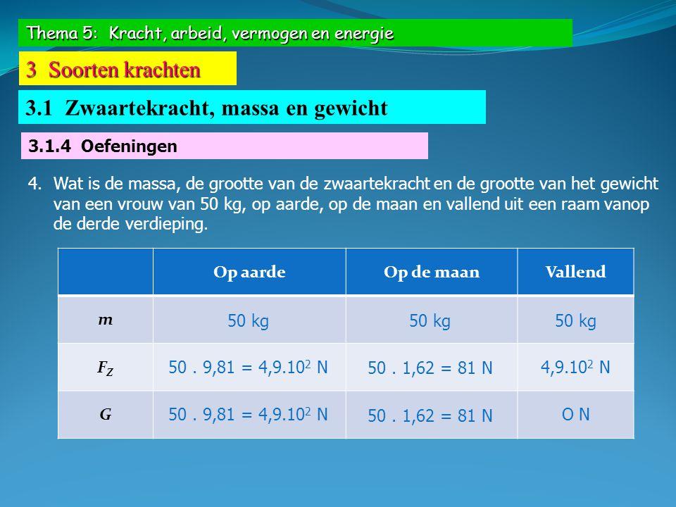 3.1 Zwaartekracht, massa en gewicht