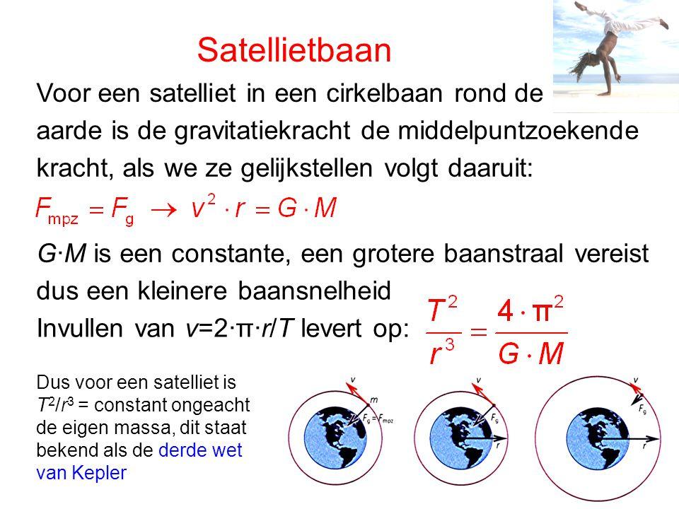 Satellietbaan Voor een satelliet in een cirkelbaan rond de