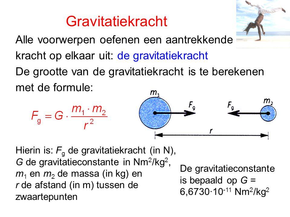 Gravitatiekracht Alle voorwerpen oefenen een aantrekkende