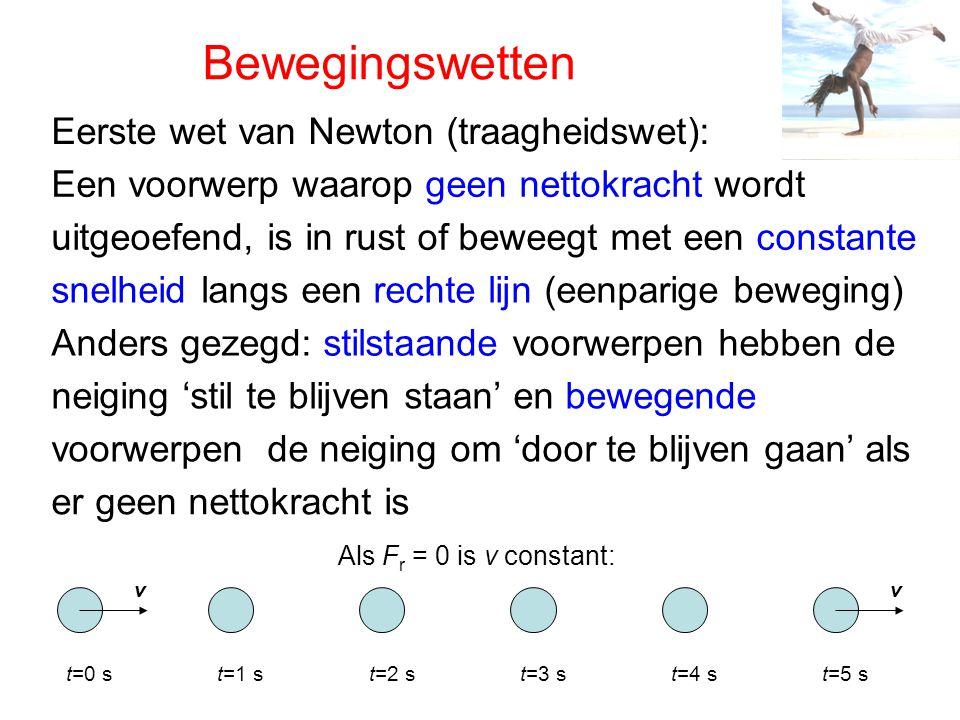 Bewegingswetten Eerste wet van Newton (traagheidswet):