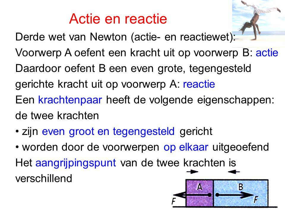 Actie en reactie Derde wet van Newton (actie- en reactiewet):