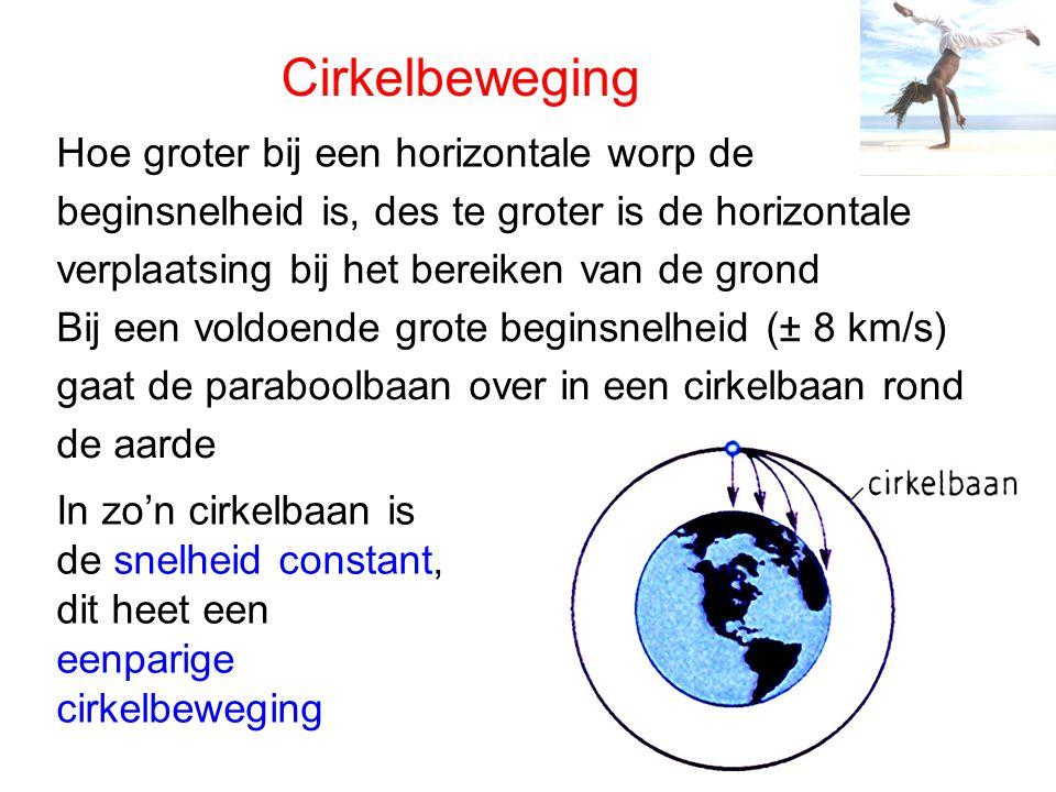 Cirkelbeweging Hoe groter bij een horizontale worp de