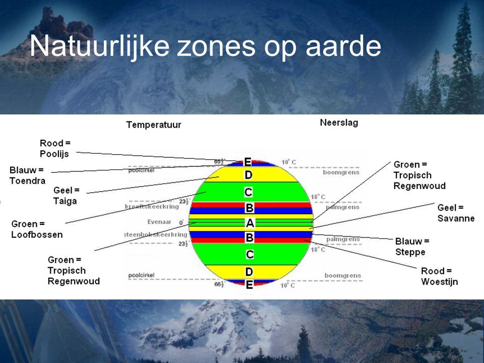 Natuurlijke zones op aarde