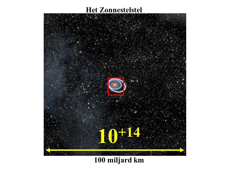 Het Zonnestelstel 10+14 100 miljard km