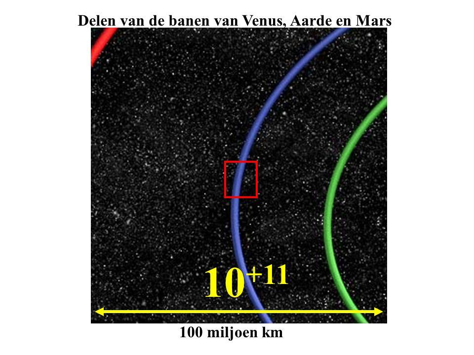 Delen van de banen van Venus, Aarde en Mars