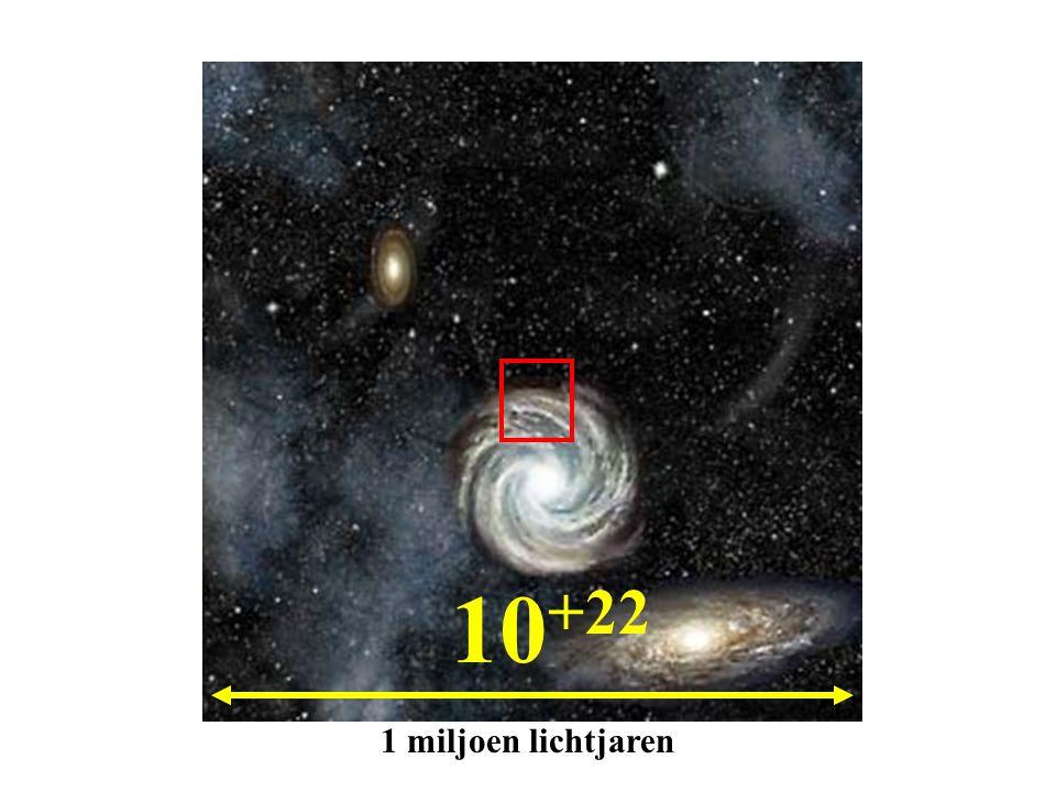 10+22 1 miljoen lichtjaren