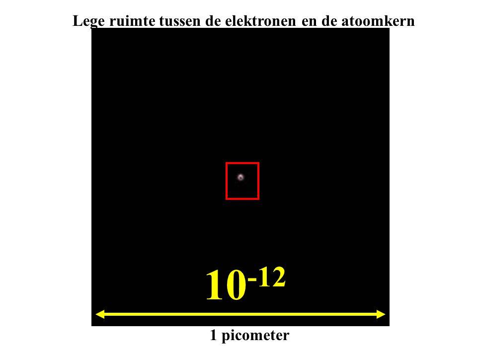 Lege ruimte tussen de elektronen en de atoomkern