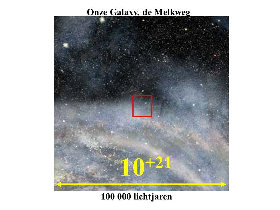 Onze Galaxy, de Melkweg 10+21 100 000 lichtjaren