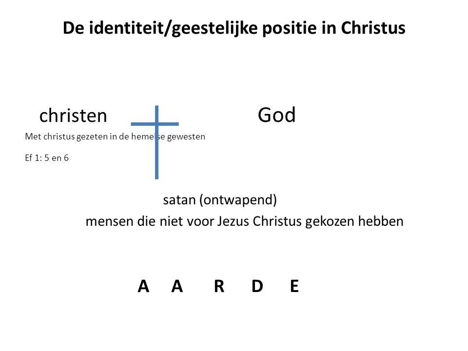 De identiteit/geestelijke positie in Christus