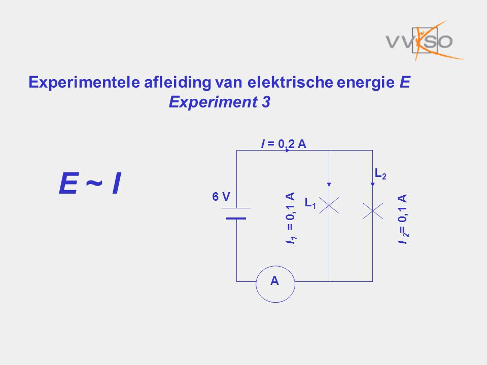 Experimentele afleiding van elektrische energie E Experiment 3