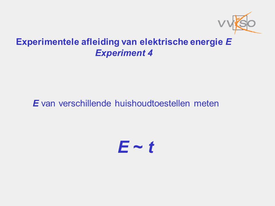 Experimentele afleiding van elektrische energie E Experiment 4