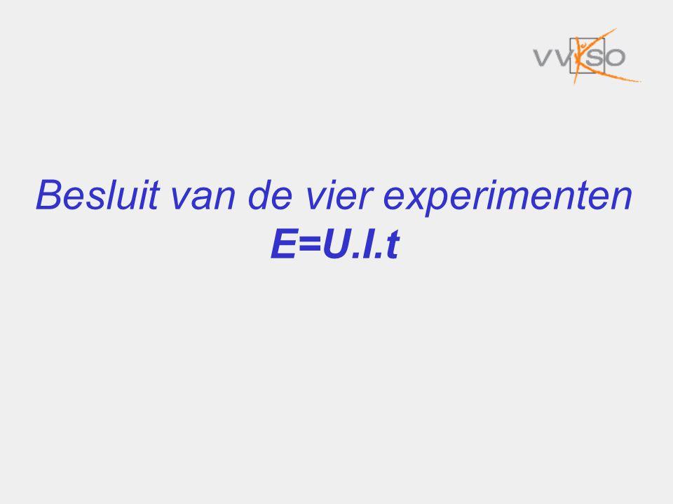 Besluit van de vier experimenten E=U.I.t