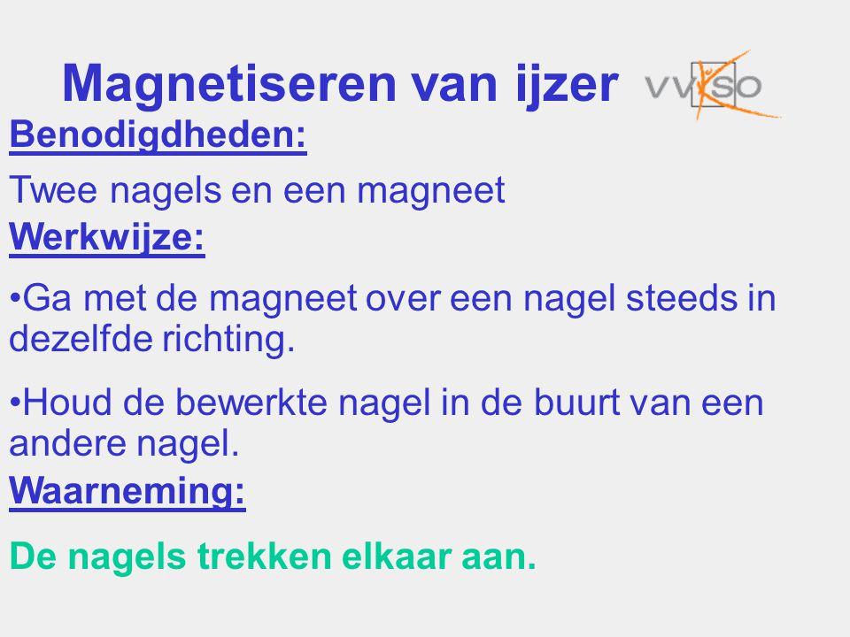 Magnetiseren van ijzer