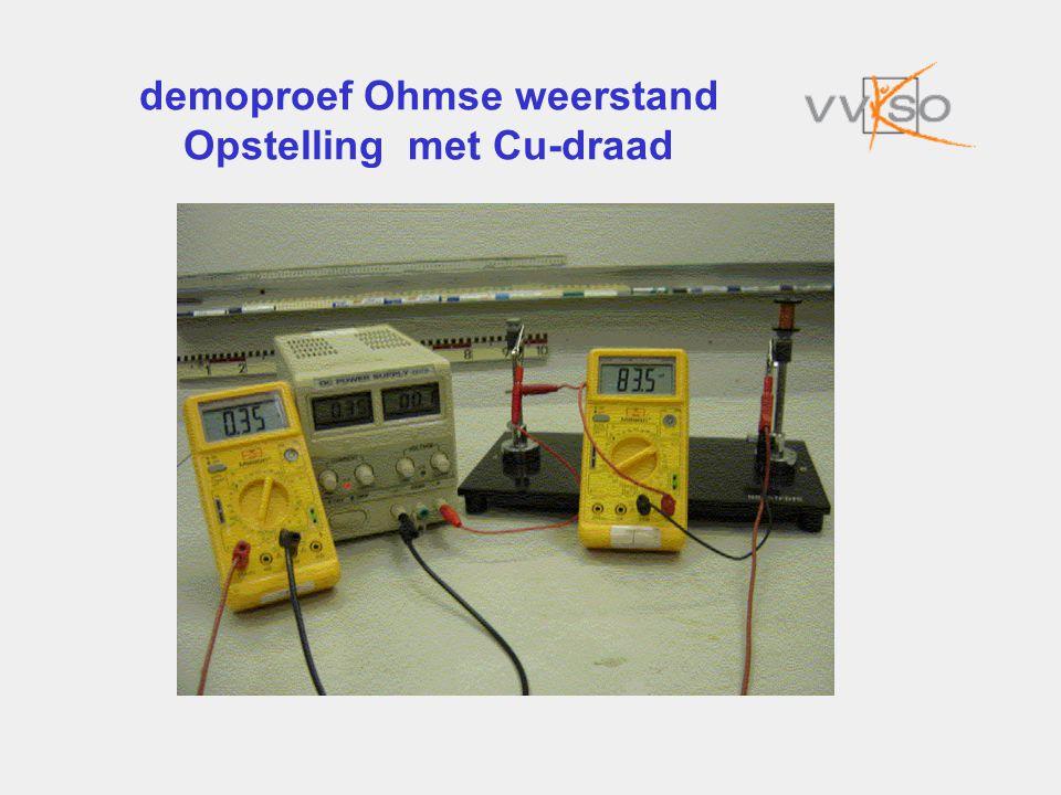 demoproef Ohmse weerstand Opstelling met Cu-draad