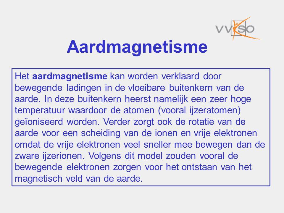 Aardmagnetisme