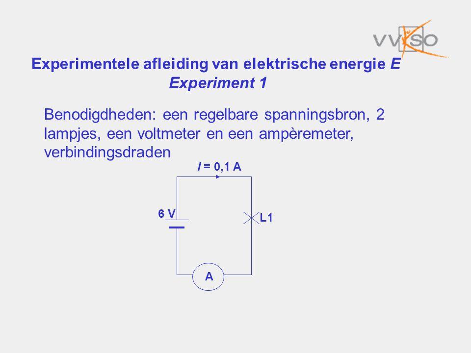 Experimentele afleiding van elektrische energie E Experiment 1